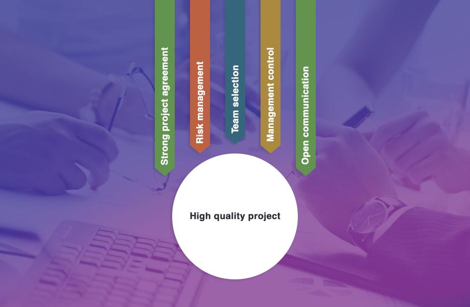 Project success in app development