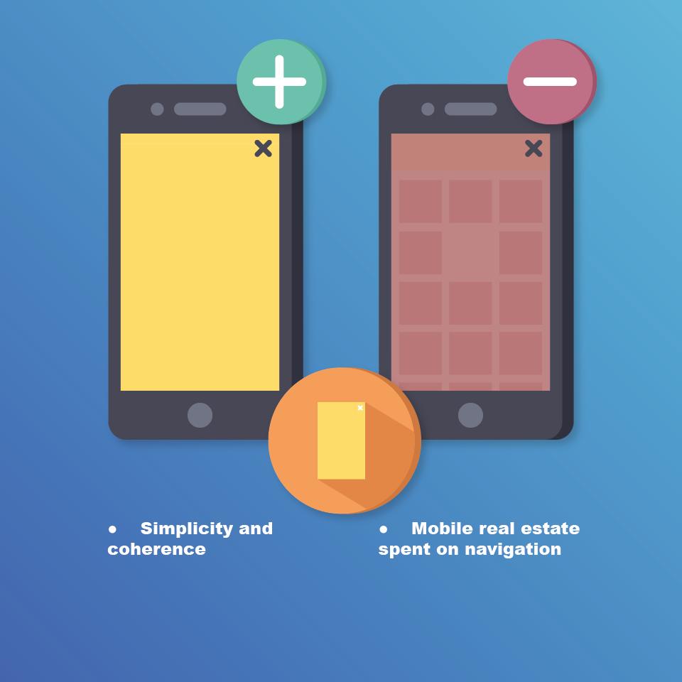 Fullscreen navigation - mobile navigation pattern